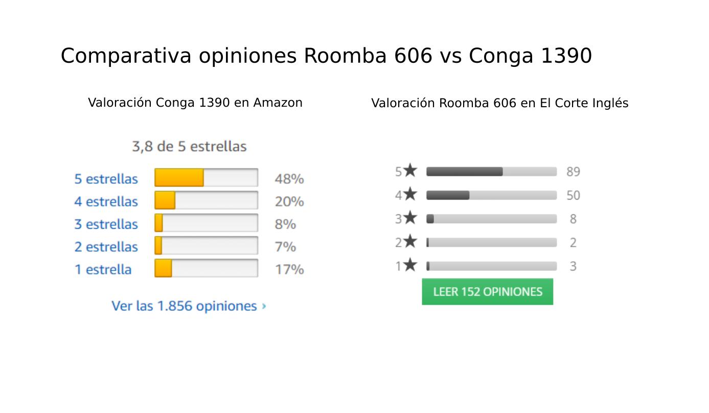 Comparando fiabilidad Roomba 606 vs Conga 1390